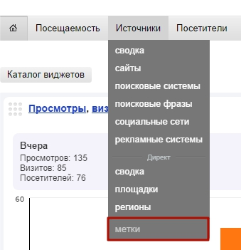 Яндекс.Метрика - метки