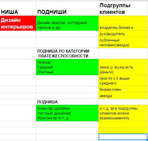 ПОДНИШИ-И-ЦА-ДИЗАЙН-ИНТЕРЬЕРОВ